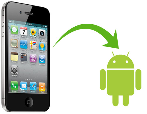 Easiest Way to Transfer Your Contacts from one Device to an Android Device.