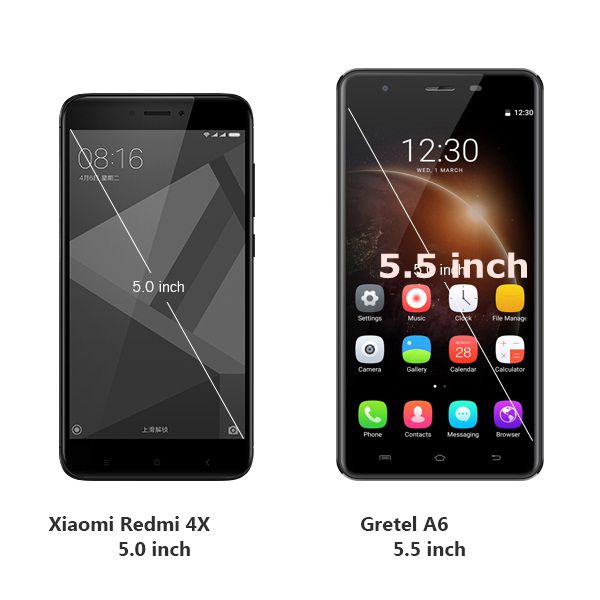 Gretel A6 Vs. Xiaomi Redmi 4X screen size