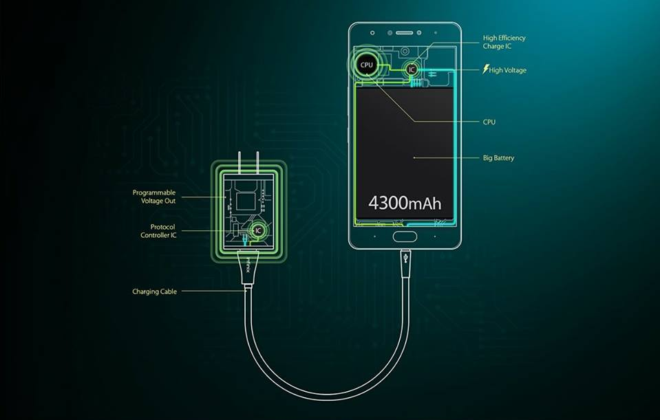 XCharge - Infinix Note 4
