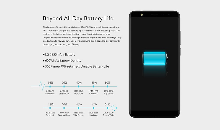 leagoo m9 battery