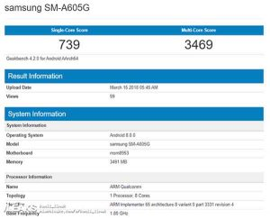 Possible Samsung Galaxy A6 and A6+ gets benchmarked