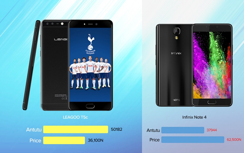 leagoo t5c vs infinix note 4 on antutu