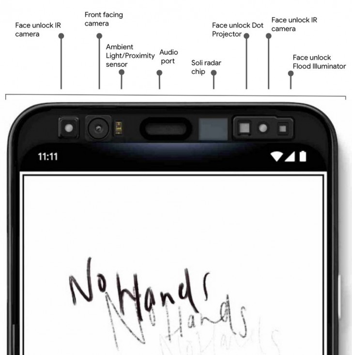 Google Pixel 4 Face Unlock and Motion Sensors