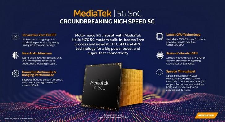 MedaTek 5G SoC details