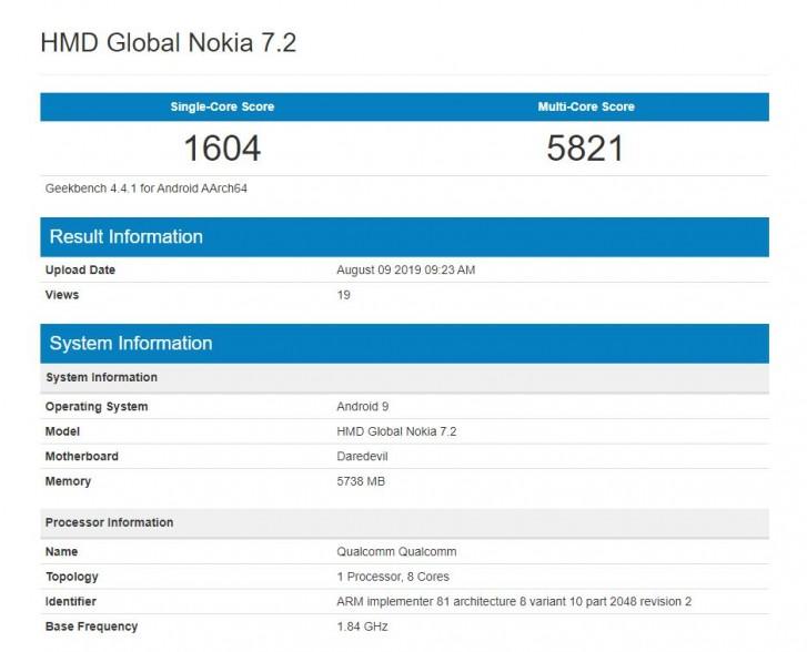 Nokia 7.2 on Geekbench